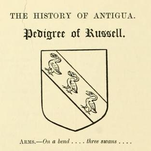 russell pedigree